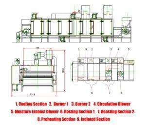 Multi-Functional-Continuous-Peanut-Roaster-Machine-Structure-Drawing